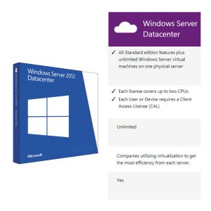windows server 2012 Payless PC